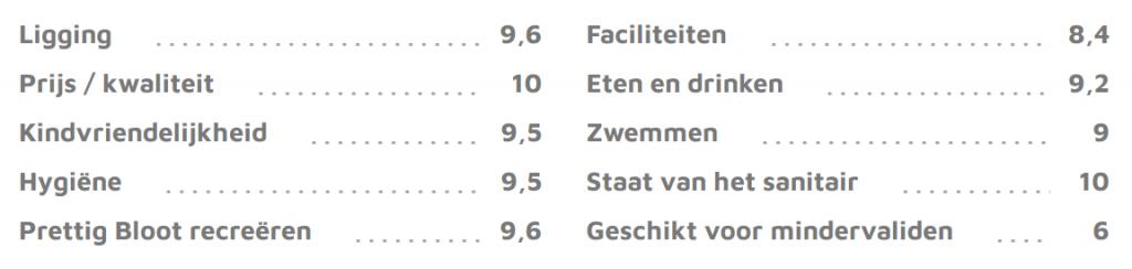 De 10 beste naaktstranden van Nederland